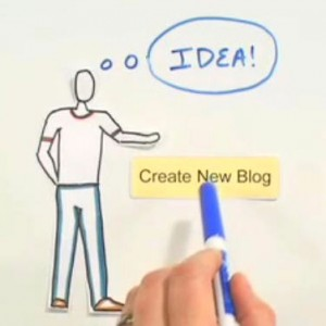Blogging – Content is king