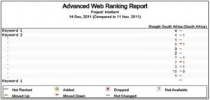 Overview Report