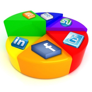 Has social media for business reached saturation point?