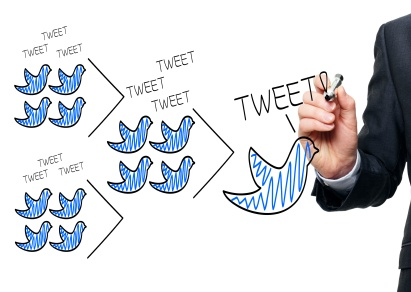 How Twitter ads can increase your customer base