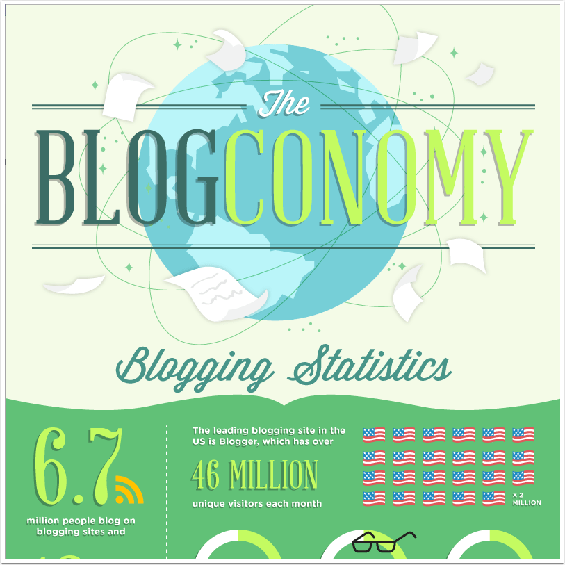 The blog economy: Why blogging is good for your business