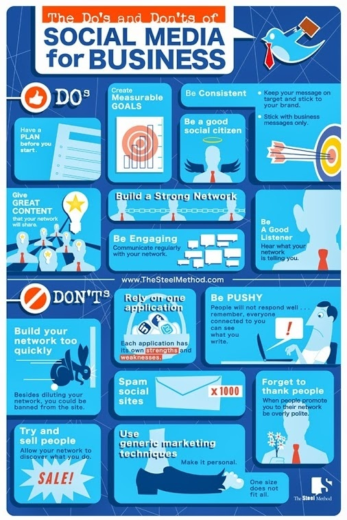 Do's and Don'ts of Social Media for Business [Infographic]