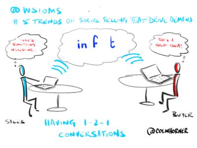 1-2-1-conversations