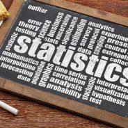 New Video Marketing Statistics