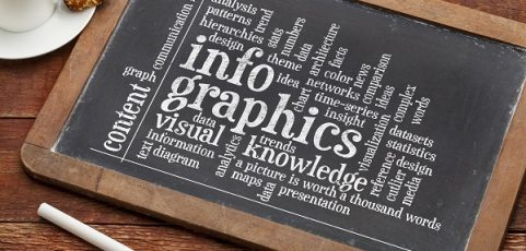 How to Make a Compelling Infographic