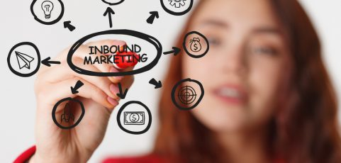 The 5 elements of a strong inbound marketing strategy